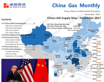 China natural gas outlook