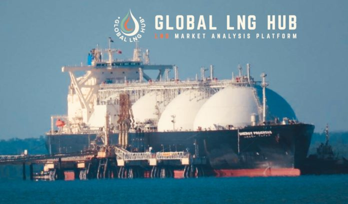 lng_market_analysis