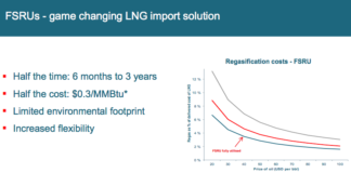 Floating LNG solutions