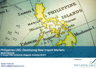LNG imports in Philippines