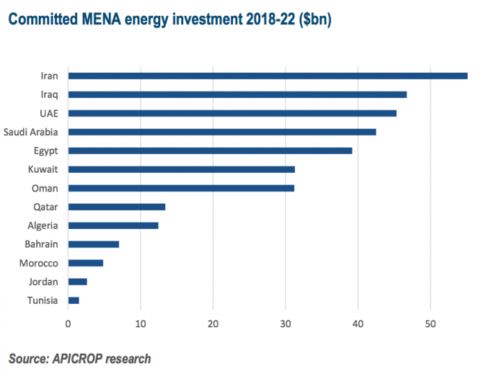 energy infrastructure investment