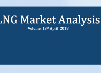 LNG market analysis